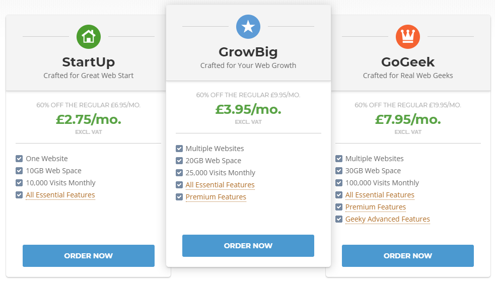 Website hosting cost with Siteground packages